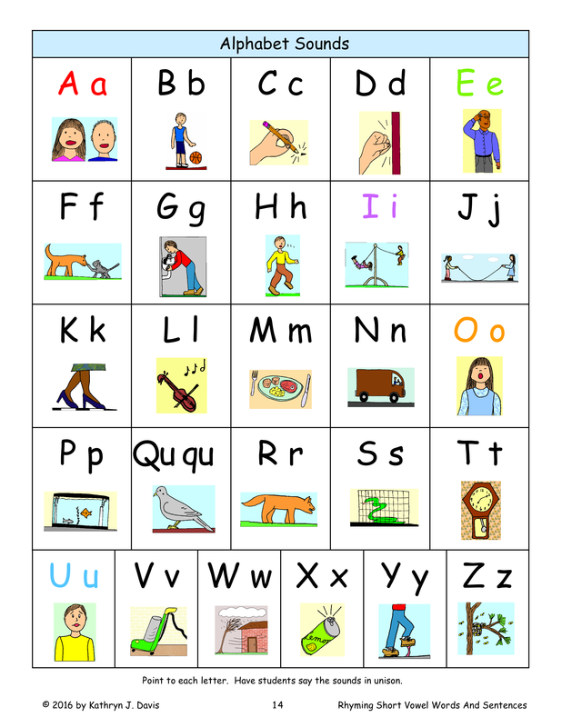 Rhyming Short Vowel Words And Sentences Sound Charts SOUND CITY